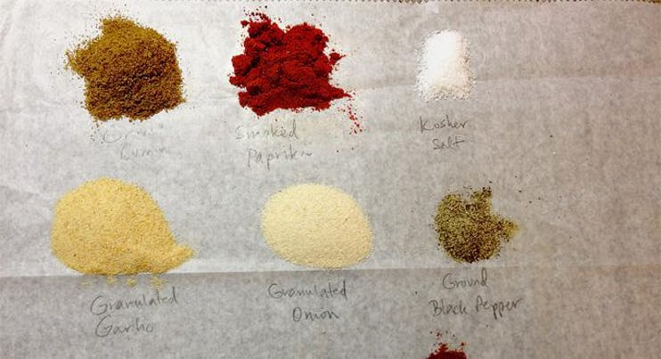 5315014Be1445 Spices Chart Blog1