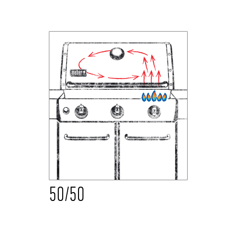 Gas 50 50